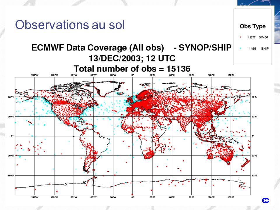 Paramètres météorologiques Observations au sol