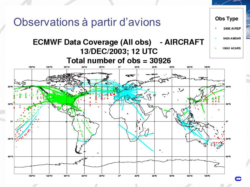 Paramètres météorologiques Observations à partir davions