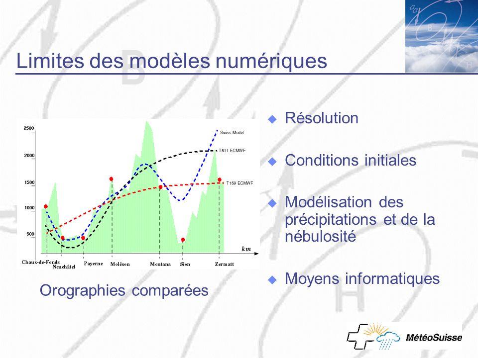 Limites des modèles numériques Résolution Conditions initiales Modélisation des précipitations et de la nébulosité Moyens informatiques Orographies co