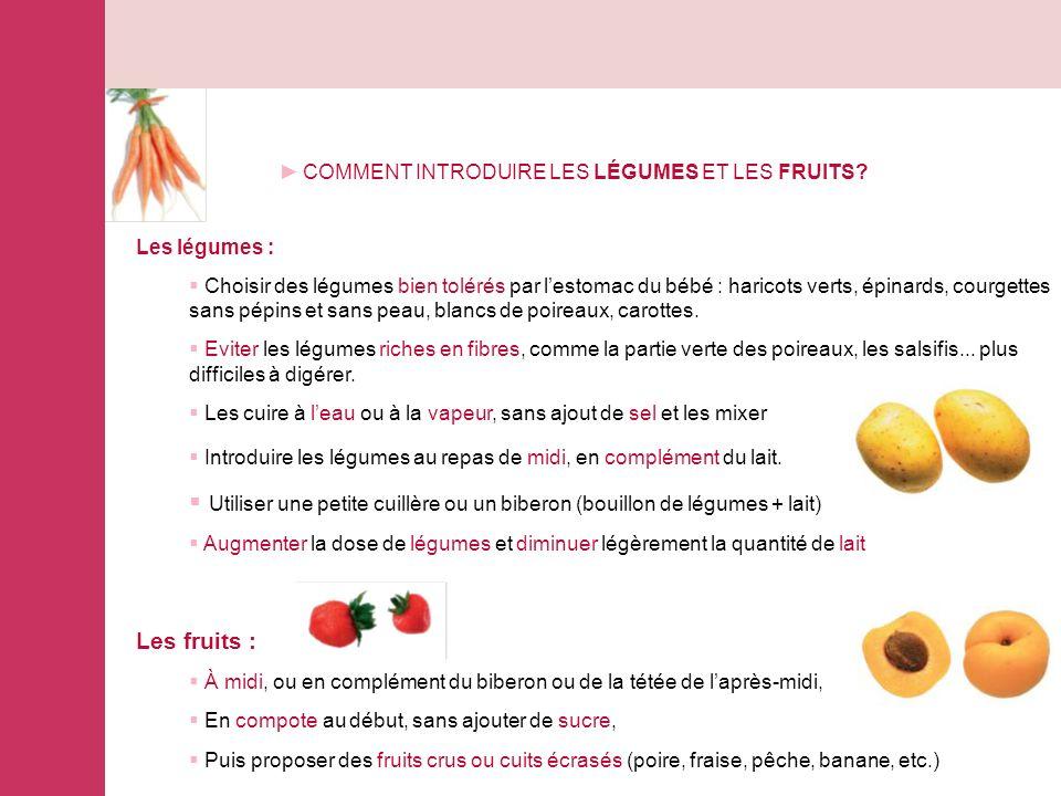 COMMENT INTRODUIRE LES LÉGUMES ET LES FRUITS.