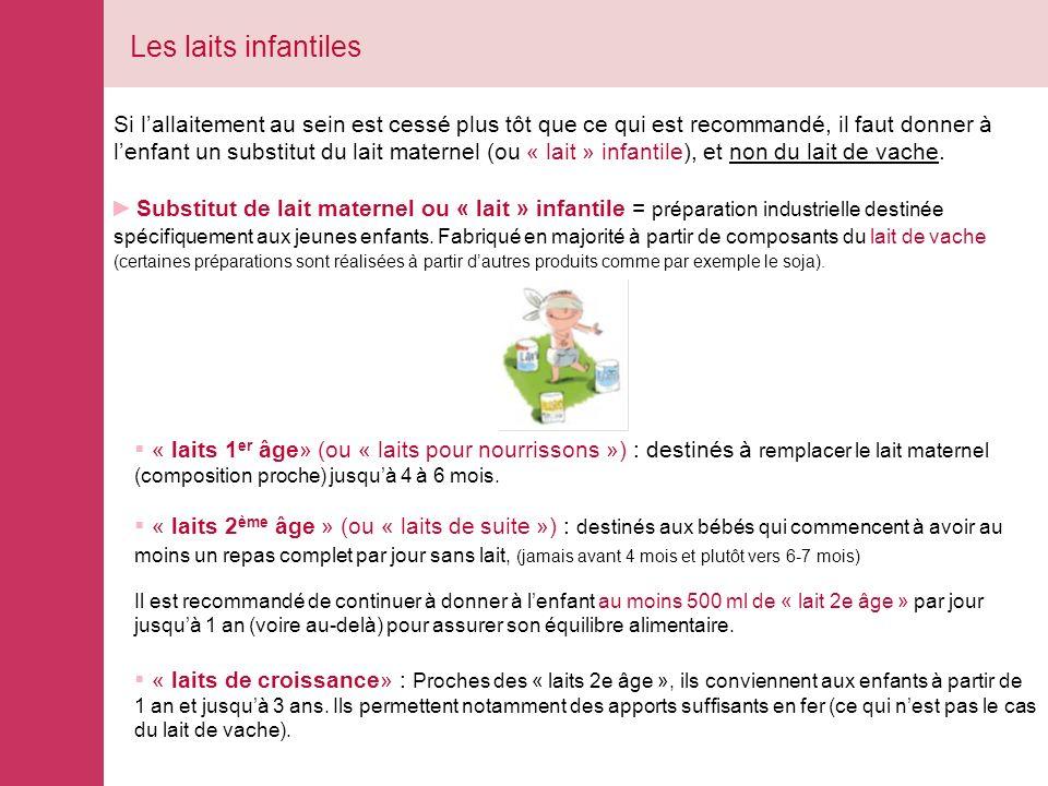 Les laits infantiles Si lallaitement au sein est cessé plus tôt que ce qui est recommandé, il faut donner à lenfant un substitut du lait maternel (ou « lait » infantile), et non du lait de vache.