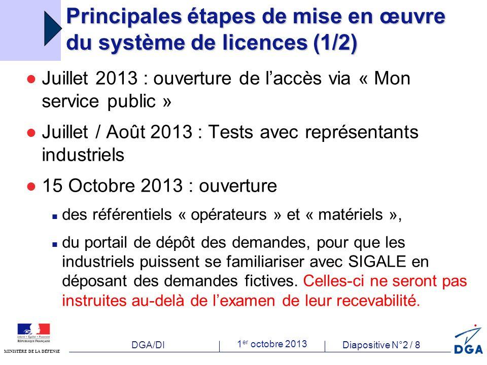 DGA/DI 1 er octobre 2013 Diapositive N°3 / 8 MINISTÈRE DE LA DÉFENSE 21 Novembre 2013 : ouverture opérationnelle du guichet de dépôt des demandes de licences 9 Janvier 2014 : délivrance des licences Principales étapes de mise en œuvre du système de licences (2/2)