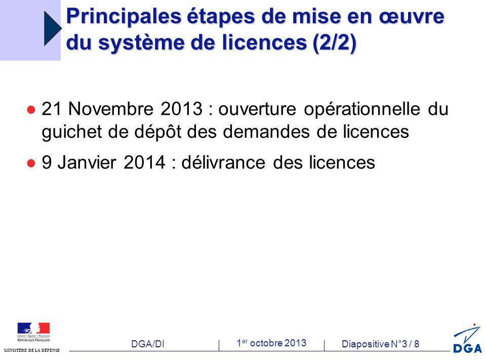 DGA/DI 1 er octobre 2013 Diapositive N°4 / 8 MINISTÈRE DE LA DÉFENSE Les droits demeurent ouverts jusquà la date de fin de validité des agréments préalables A partir du 9 janvier 2014 : Nécessité dune licence pour les exportations et transferts Disparition de lagrément préalable : pas de modifications possibles Examen des derniers agréments préalables lors de la CIEEMG du 12 décembre 2013 : Clôture de lordre du jour le 21 novembre Prise en compte des demandes déposées sous ENODIOS jusquau 21 novembre, sous forme papier jusquau 8 novembre Extinction des agréments préalables (1/2)