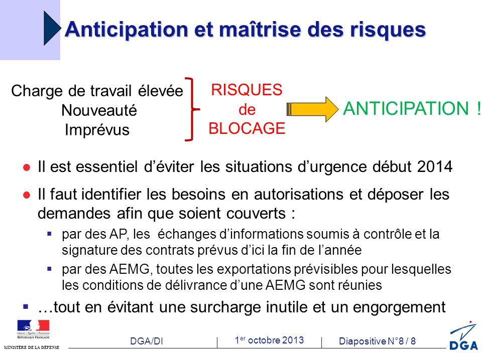 DGA/DI 1 er octobre 2013 Diapositive N°8 / 8 MINISTÈRE DE LA DÉFENSE Anticipation et maîtrise des risques Charge de travail élevée Nouveauté Imprévus