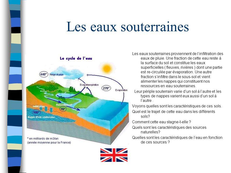 Les eaux souterraines Les eaux souterraines proviennent de linfiltration des eaux de pluie. Une fraction de cette eau reste à la surface du sol et con