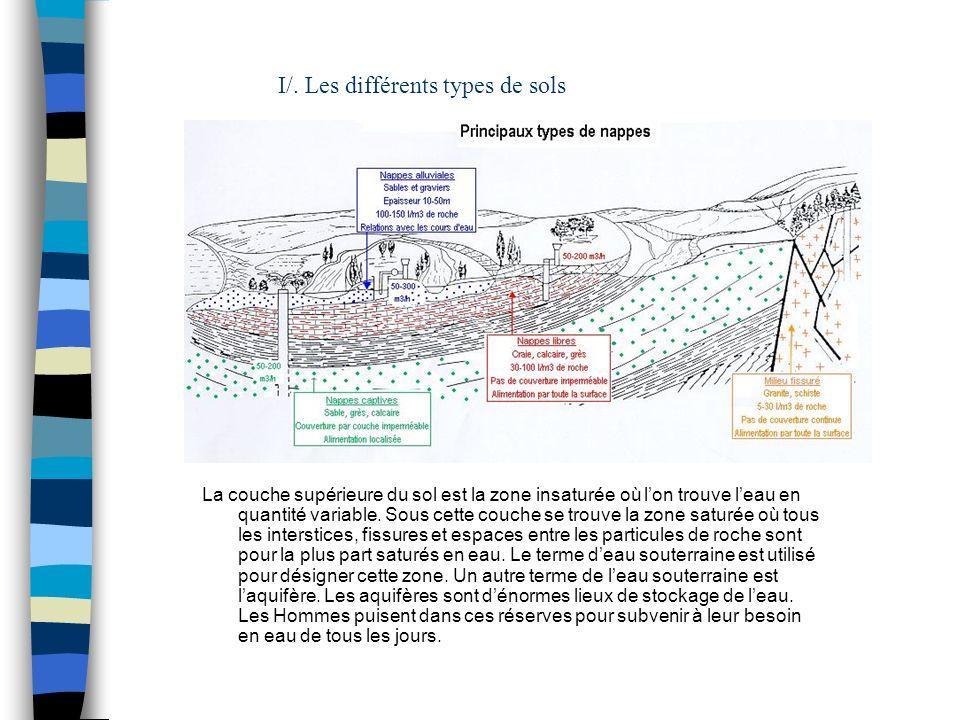 I/. Les différents types de sols La couche supérieure du sol est la zone insaturée où lon trouve leau en quantité variable. Sous cette couche se trouv