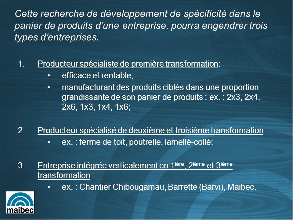 1.Producteur spécialiste de première transformation: efficace et rentable; manufacturant des produits ciblés dans une proportion grandissante de son panier de produits : ex.