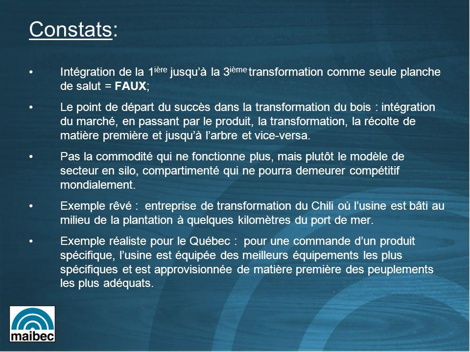 Intégration de la 1 ière jusquà la 3 ième transformation comme seule planche de salut = FAUX; Le point de départ du succès dans la transformation du bois : intégration du marché, en passant par le produit, la transformation, la récolte de matière première et jusquà larbre et vice-versa.