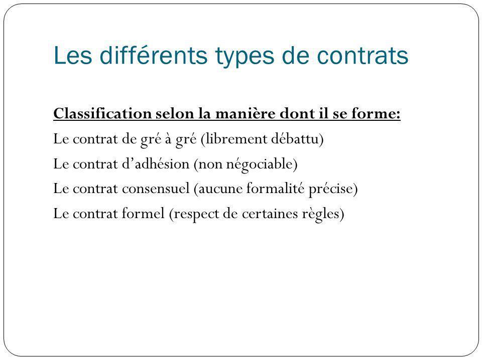 Les différents types de contrats Classification selon la manière dont il se forme: Le contrat de gré à gré (librement débattu) Le contrat dadhésion (n