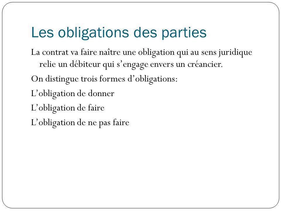Les obligations des parties La contrat va faire naître une obligation qui au sens juridique relie un débiteur qui sengage envers un créancier. On dist
