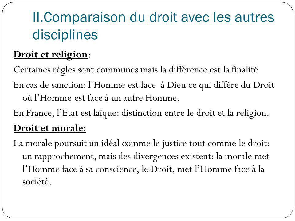 II.Comparaison du droit avec les autres disciplines Droit et religion: Certaines règles sont communes mais la différence est la finalité En cas de san