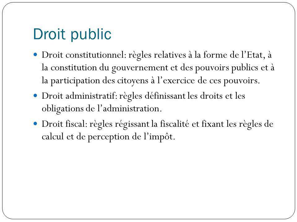 Droit public Droit constitutionnel: règles relatives à la forme de lEtat, à la constitution du gouvernement et des pouvoirs publics et à la participat