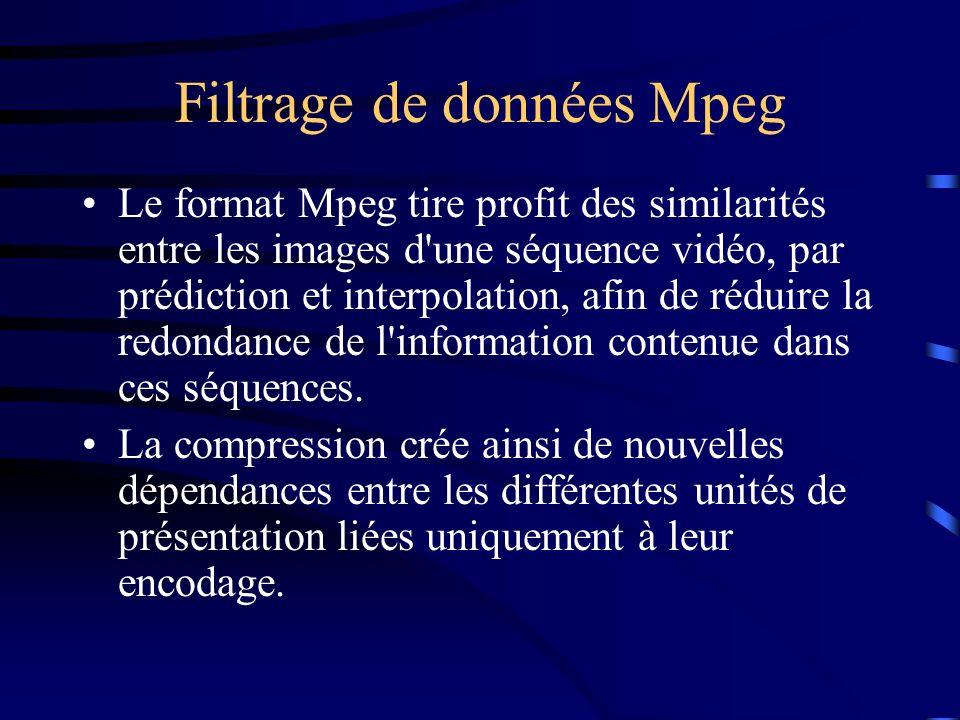 Filtrage de données Mpeg Le format Mpeg tire profit des similarités entre les images d une séquence vidéo, par prédiction et interpolation, afin de réduire la redondance de l information contenue dans ces séquences.