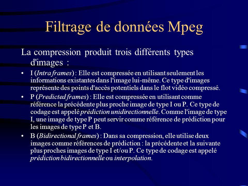 Filtrage de données Mpeg La compression produit trois différents types d images : I (Intra frames) : Elle est compressée en utilisant seulement les informations existantes dans l image lui-même.