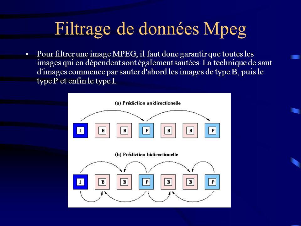 Filtrage de données Mpeg Pour filtrer une image MPEG, il faut donc garantir que toutes les images qui en dépendent sont également sautées.