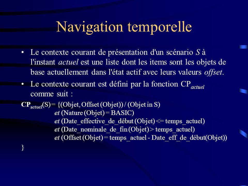 Navigation temporelle Le contexte courant de présentation d un scénario S à l instant actuel est une liste dont les items sont les objets de base actuellement dans l état actif avec leurs valeurs offset.