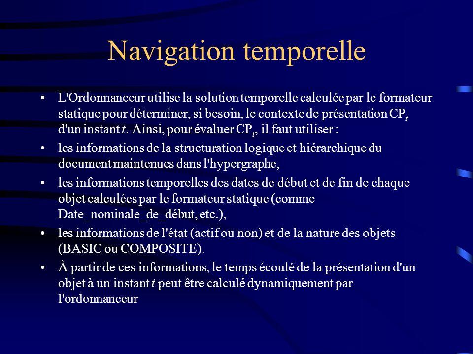 Navigation temporelle L Ordonnanceur utilise la solution temporelle calculée par le formateur statique pour déterminer, si besoin, le contexte de présentation CP t d un instant t.