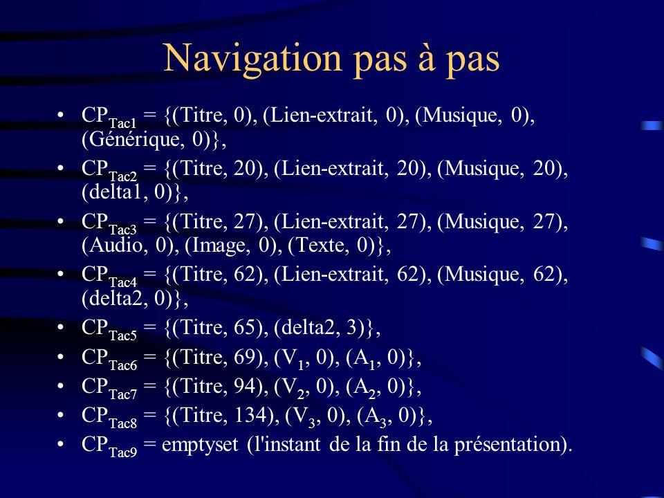 Navigation pas à pas CP Tac1 = {(Titre, 0), (Lien-extrait, 0), (Musique, 0), (Générique, 0)}, CP Tac2 = {(Titre, 20), (Lien-extrait, 20), (Musique, 20), (delta1, 0)}, CP Tac3 = {(Titre, 27), (Lien-extrait, 27), (Musique, 27), (Audio, 0), (Image, 0), (Texte, 0)}, CP Tac4 = {(Titre, 62), (Lien-extrait, 62), (Musique, 62), (delta2, 0)}, CP Tac5 = {(Titre, 65), (delta2, 3)}, CP Tac6 = {(Titre, 69), (V 1, 0), (A 1, 0)}, CP Tac7 = {(Titre, 94), (V 2, 0), (A 2, 0)}, CP Tac8 = {(Titre, 134), (V 3, 0), (A 3, 0)}, CP Tac9 = emptyset (l instant de la fin de la présentation).