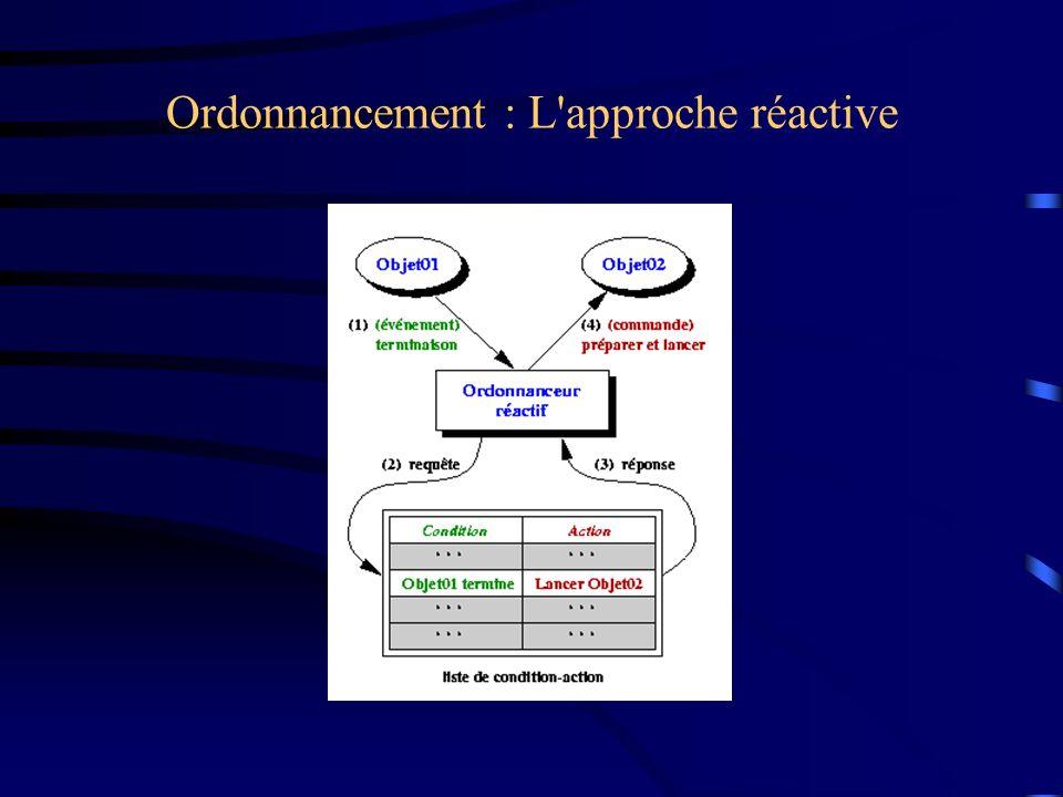 Navigation temporelle On peut de même calculer le contexte de présentation de tout instant t en utilisant la date nominale du début des objets, calculée par le formateur statique, au lieu de la date effective, comme suit : CP t (S) = {(Objet, Offset (Objet)) / (Objet in S) et (Nature (Objet) = BASIC) et (Date_nominale_de_début (Objet) t) et (Offset (Objet) = t - Date_nominale_de_début (Objet)) }