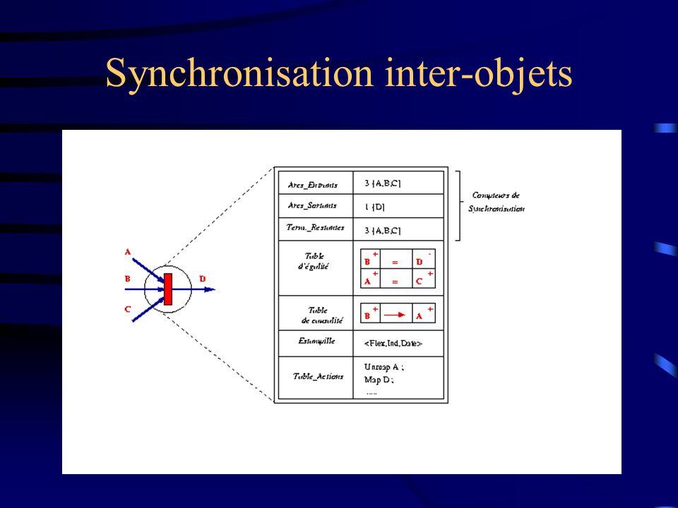 … Lactivation de lhyperlien à l instant t=8.