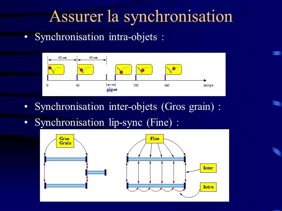 Assurer la synchronisation Synchronisation intra-objets : Synchronisation inter-objets (Gros grain) : Synchronisation lip-sync (Fine) :