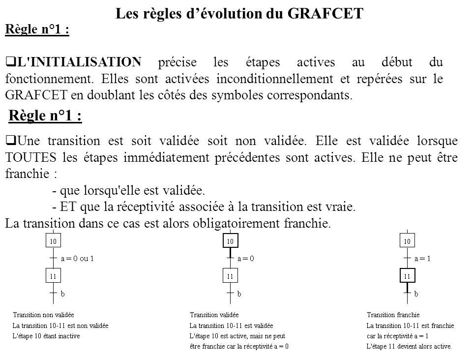 Les règles dévolution du GRAFCET Règle n°1 : L'INITIALISATION précise les étapes actives au début du fonctionnement. Elles sont activées inconditionne