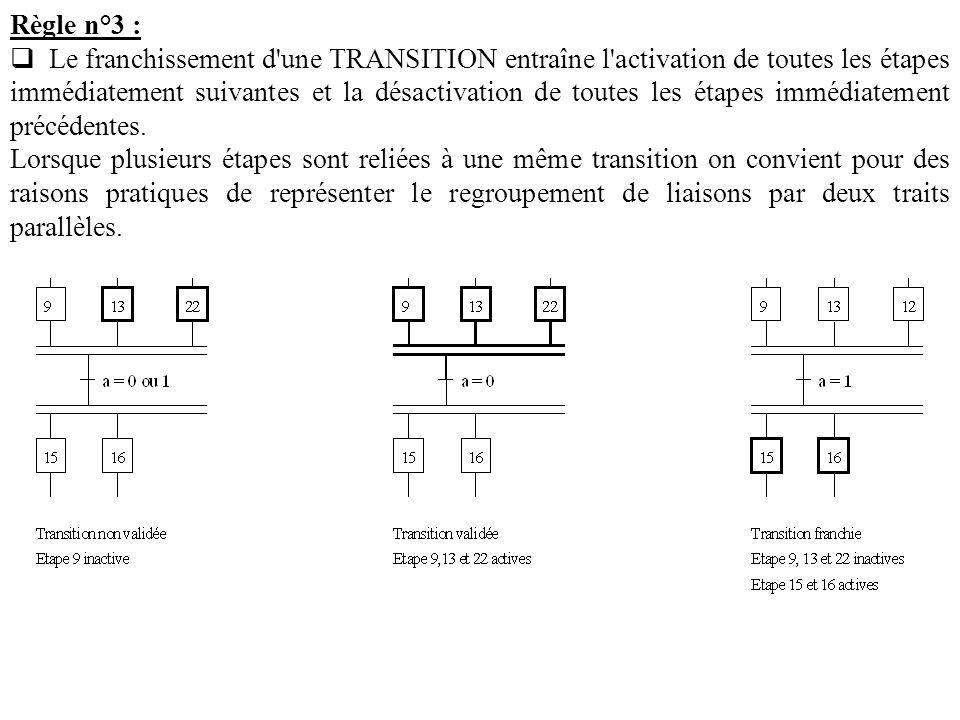 Règle n°3 : Le franchissement d'une TRANSITION entraîne l'activation de toutes les étapes immédiatement suivantes et la désactivation de toutes les ét