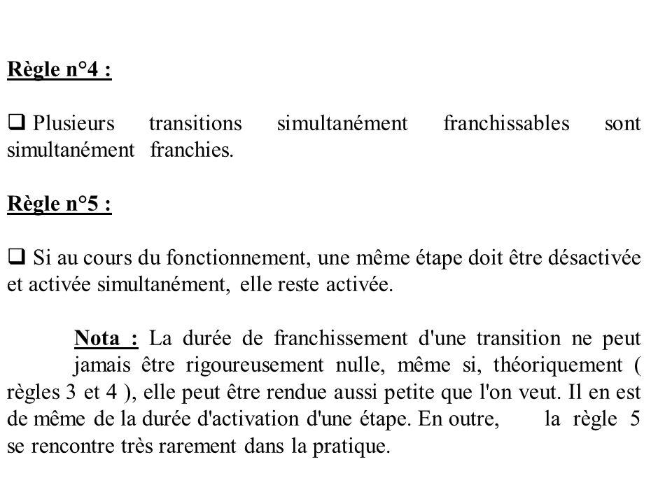 Règle n°4 : Plusieurs transitions simultanément franchissables sont simultanément franchies. Règle n°5 : Si au cours du fonctionnement, une même étape