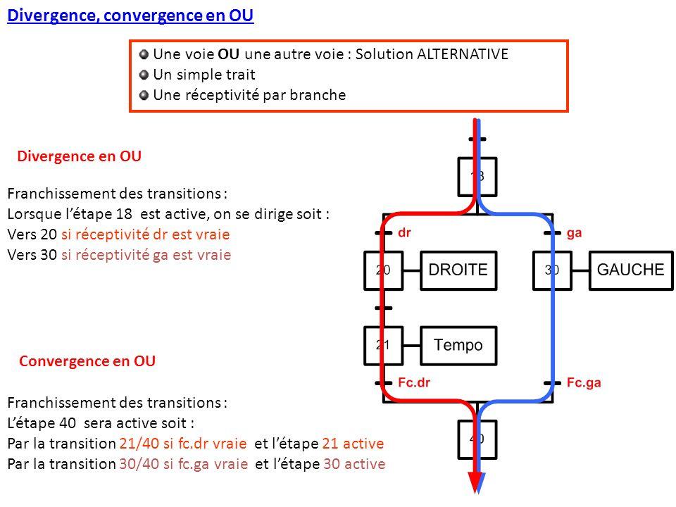 Divergence, convergence en OU Une voie OU une autre voie : Solution ALTERNATIVE Un simple trait Une réceptivité par branche Divergence en OU Franchiss