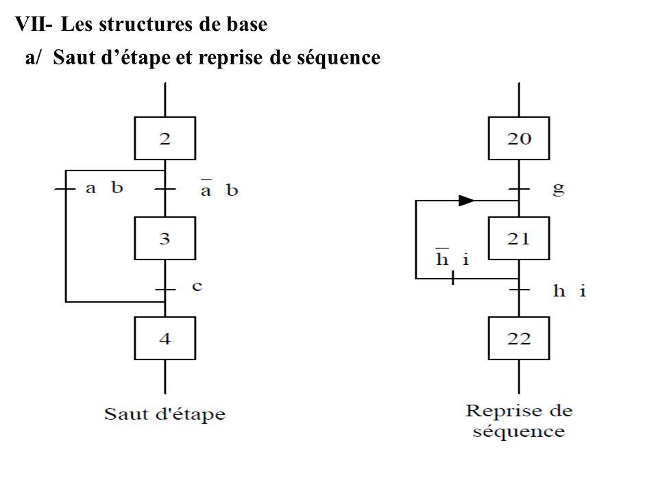 VII- Les structures de base a/ Saut détape et reprise de séquence