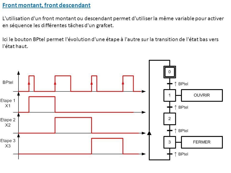 Front montant, front descendant L'utilisation d'un front montant ou descendant permet d'utiliser la même variable pour activer en séquence les différe