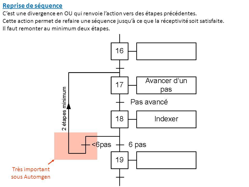 Très important sous Automgen Reprise de séquence Cest une divergence en OU qui renvoie laction vers des étapes précédentes. Cette action permet de ref