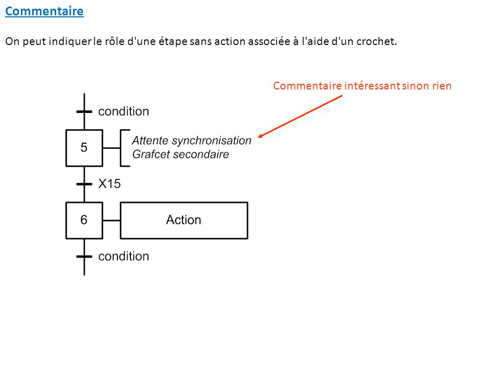 Commentaire On peut indiquer le rôle d'une étape sans action associée à l'aide d'un crochet. Commentaire intéressant sinon rien