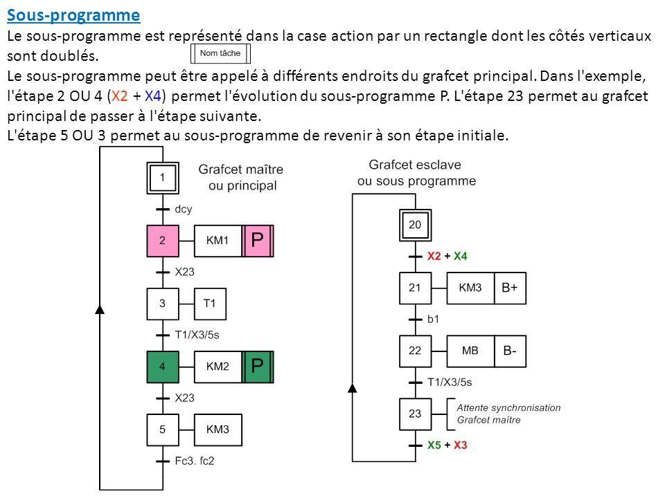 Sous-programme Le sous-programme est représenté dans la case action par un rectangle dont les côtés verticaux sont doublés. Le sous-programme peut êtr