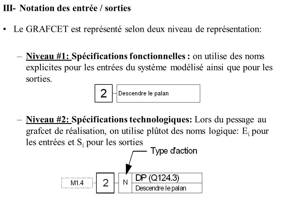 III- Notation des entrée / sorties Le GRAFCET est représenté selon deux niveau de représentation: –Niveau #1: Spécifications fonctionnelles : on utili