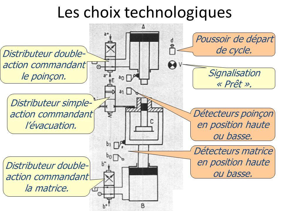 Les choix technologiques Distributeur double- action commandant le poinçon. Distributeur simple- action commandant lévacuation. Distributeur double- a