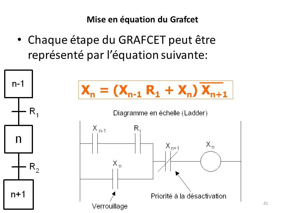 (c) Guy Gauthier ing. (août 2001)41 Mise en équation du Grafcet Chaque étape du GRAFCET peut être représenté par léquation suivante: X n = (X n-1 R 1