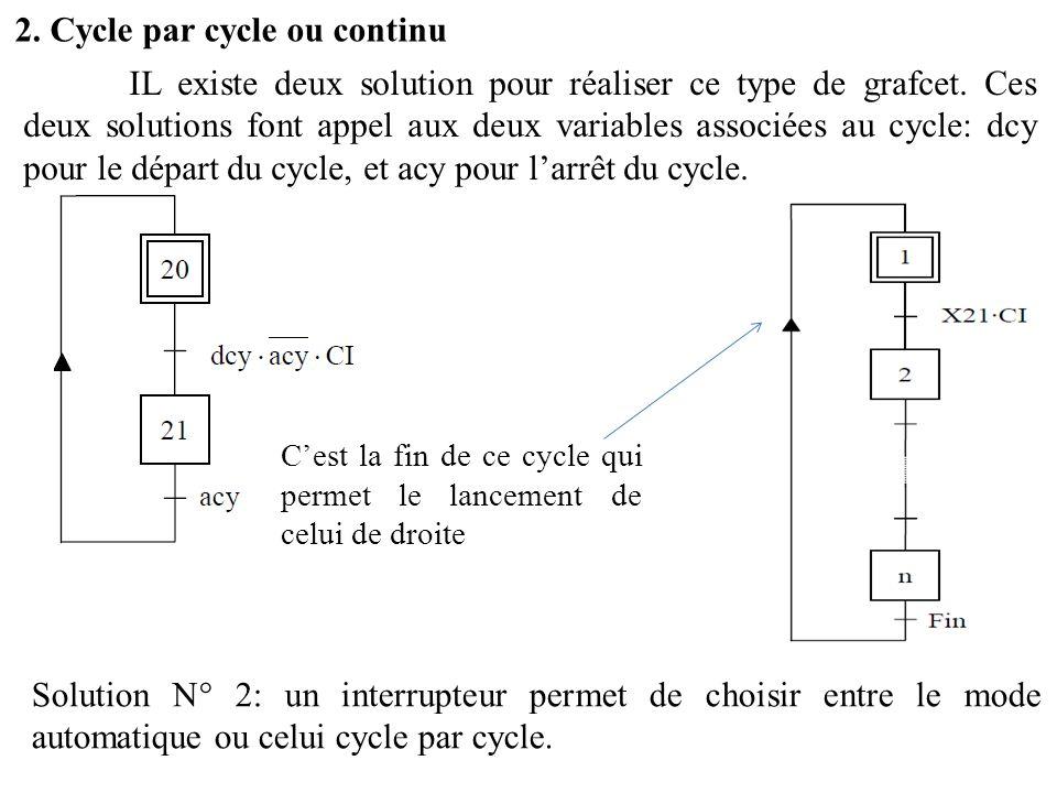 2. Cycle par cycle ou continu IL existe deux solution pour réaliser ce type de grafcet. Ces deux solutions font appel aux deux variables associées au