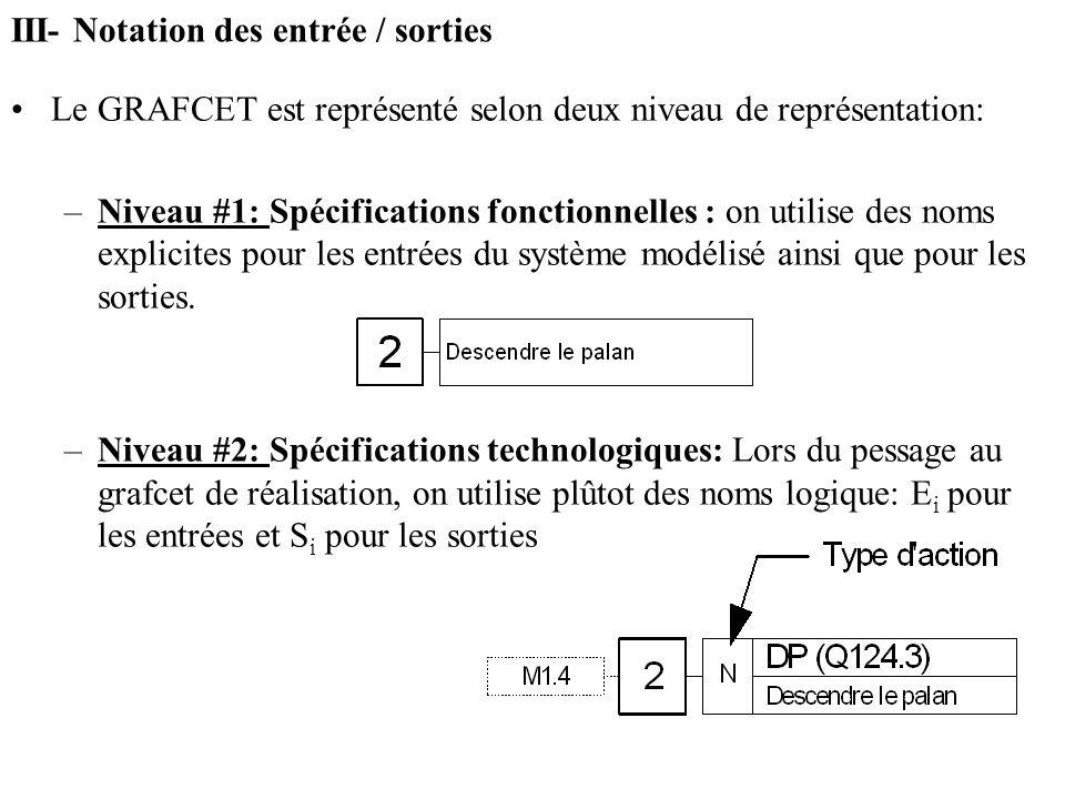 GRAFCET de Niveau 2: Spécifications technologiques Prise en compte de la technologie des actionneurs et des capteurs de l automatisme.