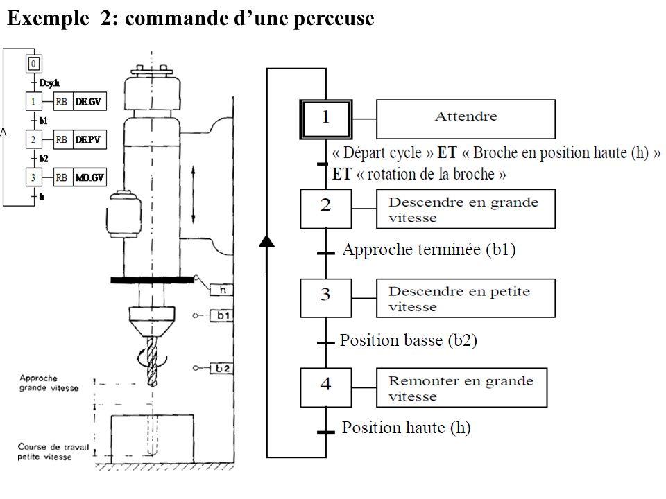 Action continue ou monostable Laction sera effective pendant tout le temps où létape sera active.