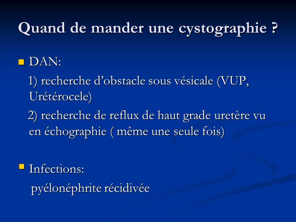 Quand de mander une cystographie ? DAN: DAN: 1) recherche dobstacle sous vésicale (VUP, Urétérocele) 1) recherche dobstacle sous vésicale (VUP, Urétér