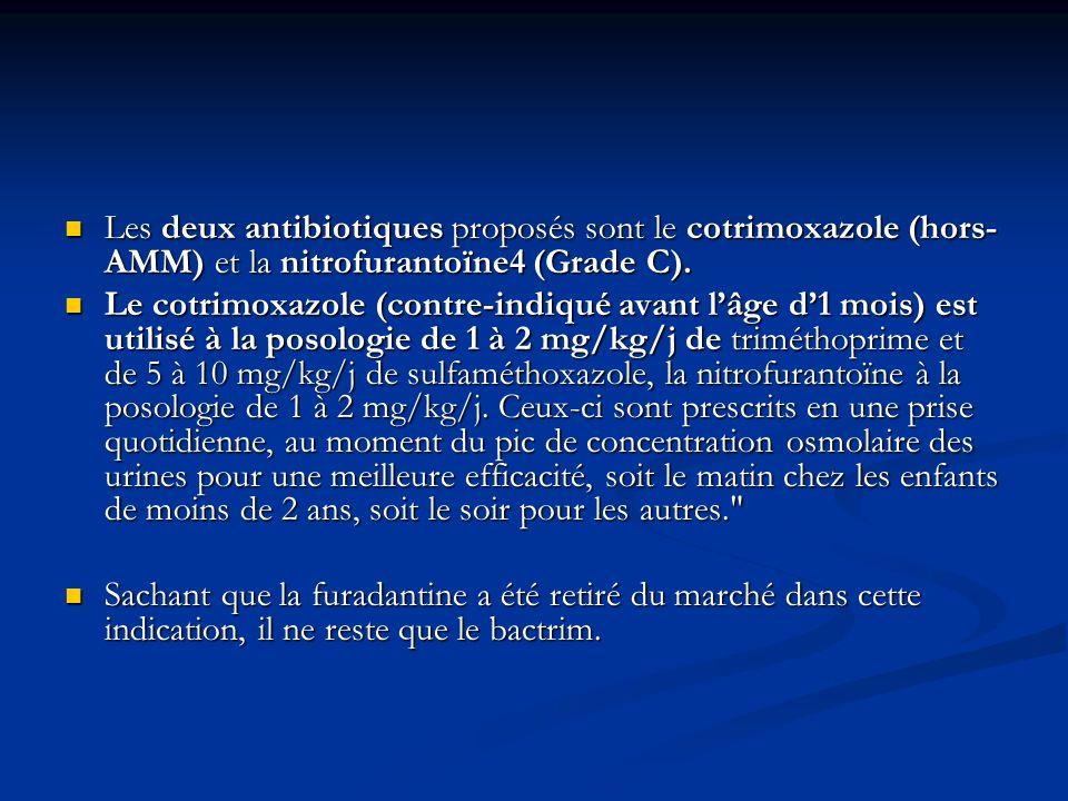 Les deux antibiotiques proposés sont le cotrimoxazole (hors- AMM) et la nitrofurantoïne4 (Grade C). Les deux antibiotiques proposés sont le cotrimoxaz
