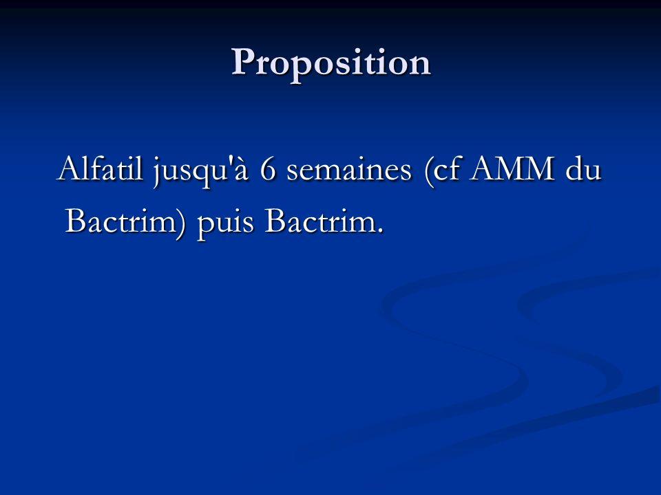 Proposition Alfatil jusqu'à 6 semaines (cf AMM du Bactrim) puis Bactrim. Alfatil jusqu'à 6 semaines (cf AMM du Bactrim) puis Bactrim.