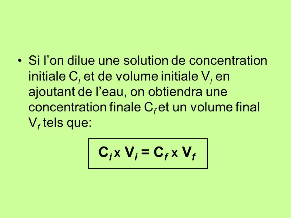 Si lon dilue une solution de concentration initiale C i et de volume initiale V i en ajoutant de leau, on obtiendra une concentration finale C f et un