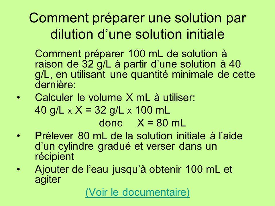 Comment préparer une solution par dilution dune solution initiale Comment préparer 100 mL de solution à raison de 32 g/L à partir dune solution à 40 g