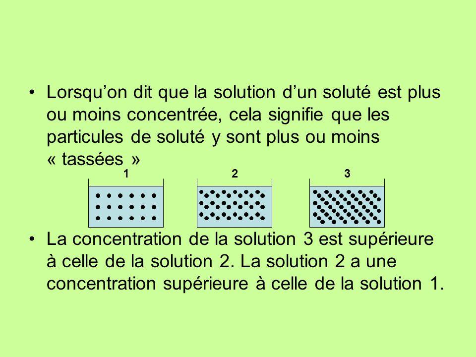 Lorsquon dit que la solution dun soluté est plus ou moins concentrée, cela signifie que les particules de soluté y sont plus ou moins « tassées » La c