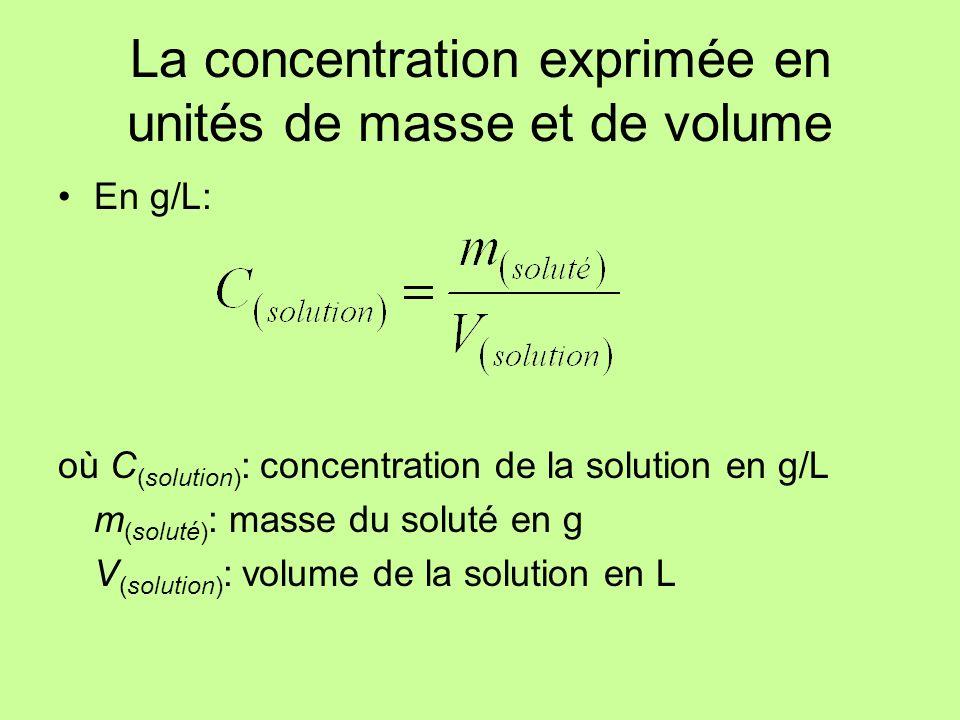 La concentration exprimée en unités de masse et de volume En g/L: où C (solution) : concentration de la solution en g/L m (soluté) : masse du soluté e