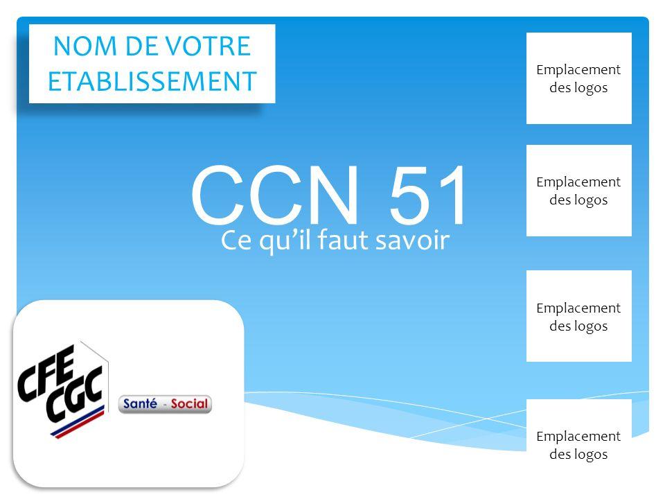 CCN 51 Ce quil faut savoir Emplacement des logos NOM DE VOTRE ETABLISSEMENT NOM DE VOTRE ETABLISSEMENT Emplacement des logos