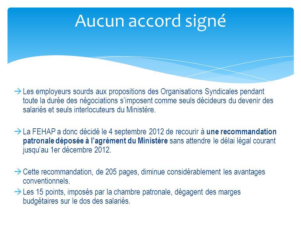 Les employeurs sourds aux propositions des Organisations Syndicales pendant toute la durée des négociations simposent comme seuls décideurs du devenir des salariés et seuls interlocuteurs du Ministère.