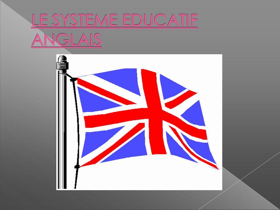 Avant lâge de 5 ans et après 16 ans, lenseignement nest plus obligatoire mais il continue à être gratuit jusquà lâge de 18 ans Le système scolaire britannique se caractérise par des différences entre les régions du Royaume-Uni (Angleterre, Pays de Galles, Écosse, Irlande du Nord) et le fait que le système est semi-privatisé Restructuration permanente à la suite des déceptions des années 1960-80 Sous Margaret Thatcher, Education Reform Act radical 1988 - diversification, compétition, clients, programme scolaire et tests nationaux, résultats, inspections et jugements publics, délégation des responsabilités, «spiritual,moral,social,cultural » Sous Tony Blair, croissance des ressources, continuité «education,education,education » - résultats - diversification des établissements – dans les quartiers les plus dépourvus - académies